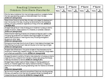 Common Core Reading Literature Standards Table Grade 8