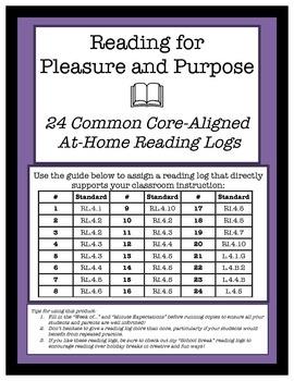 Common Core Reading Logs--Grade 4