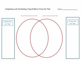 Common Core Reading Oganizers - Upper Elementary Level