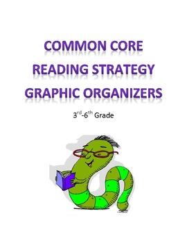 Common Core Reading  Organizers