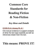 Common Core Reading Posters for Sixth Grade