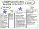Common Core Reading Progression Charts k-4