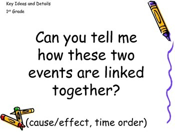 Common Core Reading Question Cards for 1st Grade