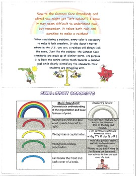 Common Core Reading - Rainbow Rubrics (Bilingual)