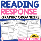 Common Core Reading Response Pages for 2nd Grade