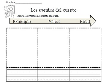 Kindergarten Common Core Reading Response Sheets in Spanish