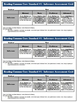 Inferences and Comprehension Worksheet