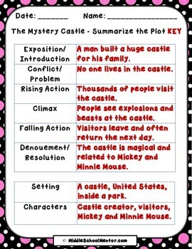 Common Core Reading Test Review High Interest Mysteries with Activities NO PREP