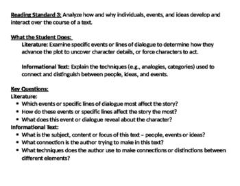 Common Core Reading Standards 1-10