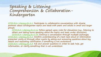 Common Core Reading: Across the Grade Levels, Speaking/Listening PPT