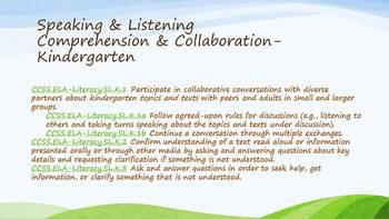 Common Core Reading: Across the Grade Levels, Speaking/Listening PPT