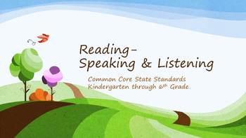 Common Core Reading: Across the Grade Levels, Speaking/Lis