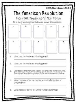 The American Revolution Reading Packet with Common Core Reading Standards!!!
