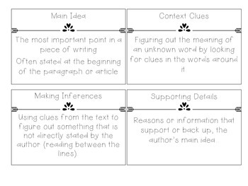Common Core Reading Strategies