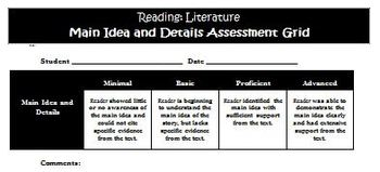 Common Core Main Idea and Details Activities