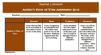 Common Core Point of View Activities