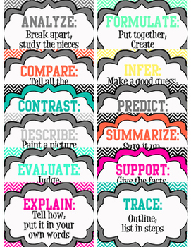 Common Core Reading Strategy Posters - Chevron Print
