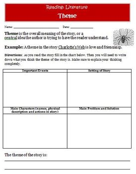 Theme Activities and Rubric