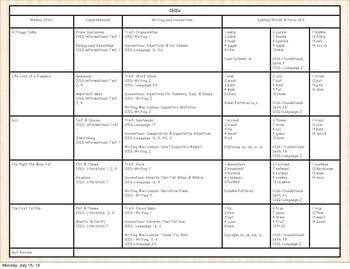 Common Core Reading Street Grade 2 Skills Overview Unit 1-6