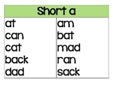 Grade 1 Common Core Reading Street Spelling Pattern/Word Posters