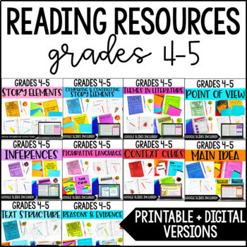 Reading Resources | 4th and 5th Grade Common Core Reading Supplements Bundle