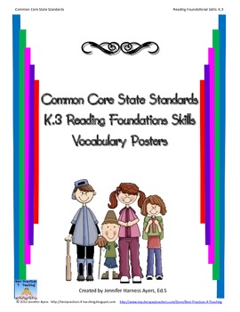 Reading Foundation Vocabulary Posters
