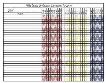 Common Core Recording/Tracking Sheets 4th Gr. ELA Chevron, Gingham, & Zebra