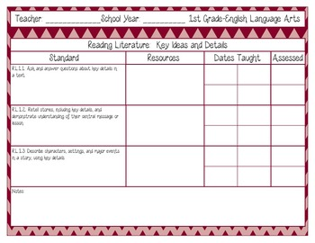 Common Core Recording/Tracking Sheets 1st Gr. ELA Chevron, Gingham, & Zebra