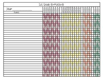 Common Core Recording/Tracking Sheets 1st Gr. Math Chevron, Gingham, & Zebra