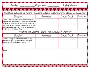 Common Core Recording/Tracking Sheets 2nd Gr. Math Chevron, Gingham, & Zebra