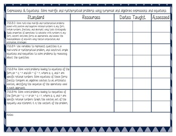 Common Core Recording/Tracking Sheets 7th Gr. Math Chevron, Gingham, & Zebra