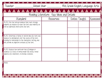 Common Core Recording/Tracking Sheets 8th Gr. ELA Chevron, Gingham, & Zebra