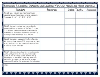 Common Core Recording/Tracking Sheets 8th Gr. Math Chevron, Gingham, & Zebra