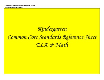 Common Core Reference Sheet- Kindergarten