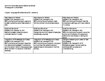 Common Core Reference Sheet- Kindergarten