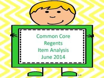 Common Core ELA Regents Item Analysis - Free