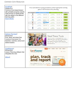 CCSS: Common Core Resources for Teachers