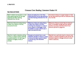 Common Core Roadmap: Literary Text Grades 4-6