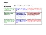 Common Core Roadmap: Literary Text Grades 4-6
