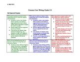 Common Core Roadmap: Writing Grades 4-6