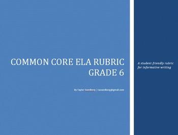 Common Core Rubric -6th Grade Informative (Student-Friendly Language)