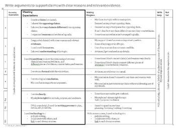 Common Core Rubrics - Student Friendly - Argument/Informative/Narrative - 6-8 Gr
