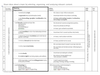 Common Core Rubrics - Student Friendly - Argument/Informative/Narrative - 6th Gr