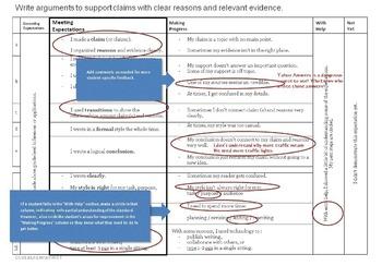 Common Core Rubrics - Student Friendly - Argument/Informative/Narrative - 7th Gr
