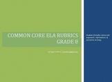 8th Gr Common Core Rubrics - Student Friendly - Argument/Informative/Narrative