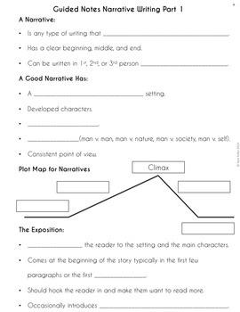 Narrative Writing Unit Bundle: Short Stories, Literacy Narratives, and Memoirs