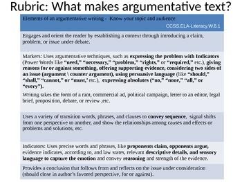 Common Core Rubrics for forms informative narr argumentati