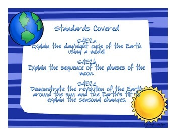Common Core: Science Standard: Earth Cycle