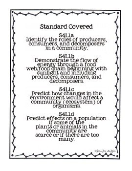 Common Core: Science Standard: Ecosystems Common Assessment