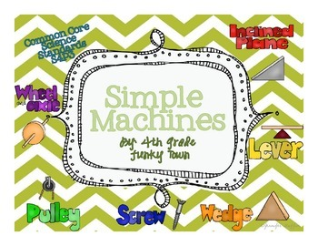 Common Core: Science Standard: Simple Machines